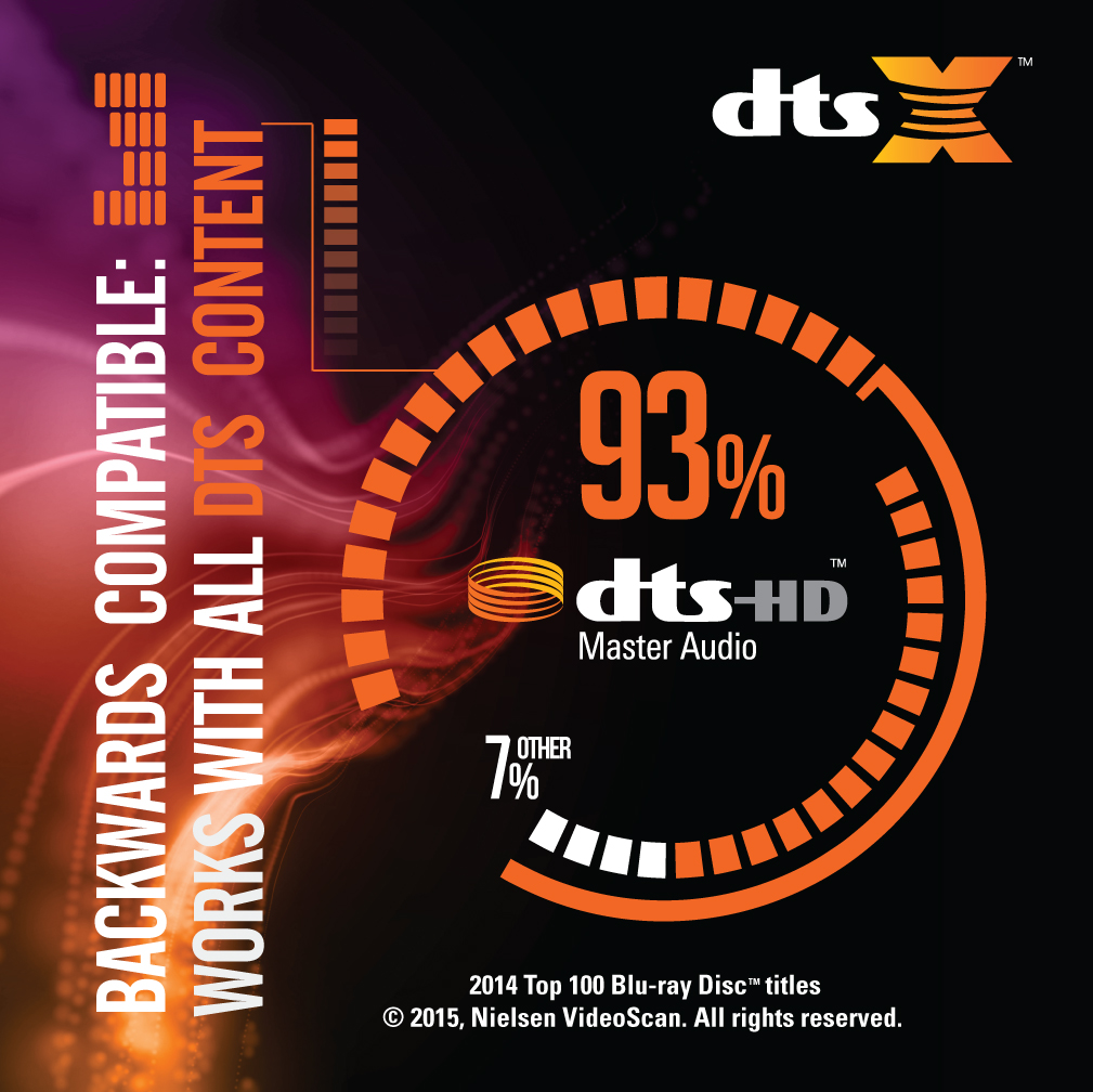 What Are Dts >> Dts X Integra Home Theater